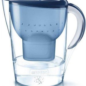 BRITA Waterfilterkan - Van Klik naar Klant